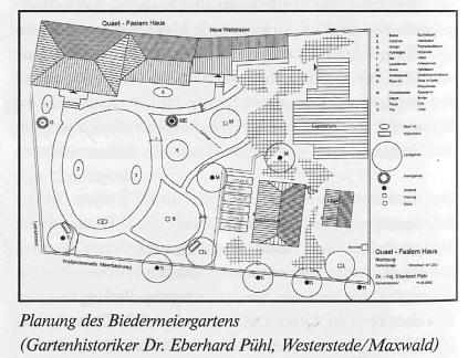 Entwurf Dr. Pühl©Museumsverein für die Grafschaften Hoya, Diepholz und Wölpe